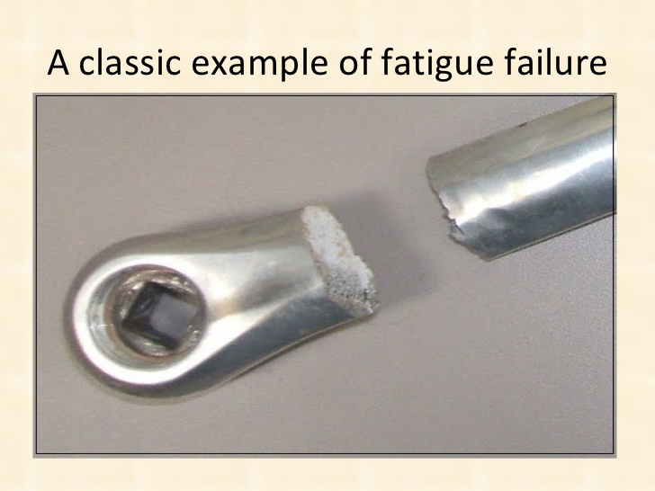 Fatigue Fracture