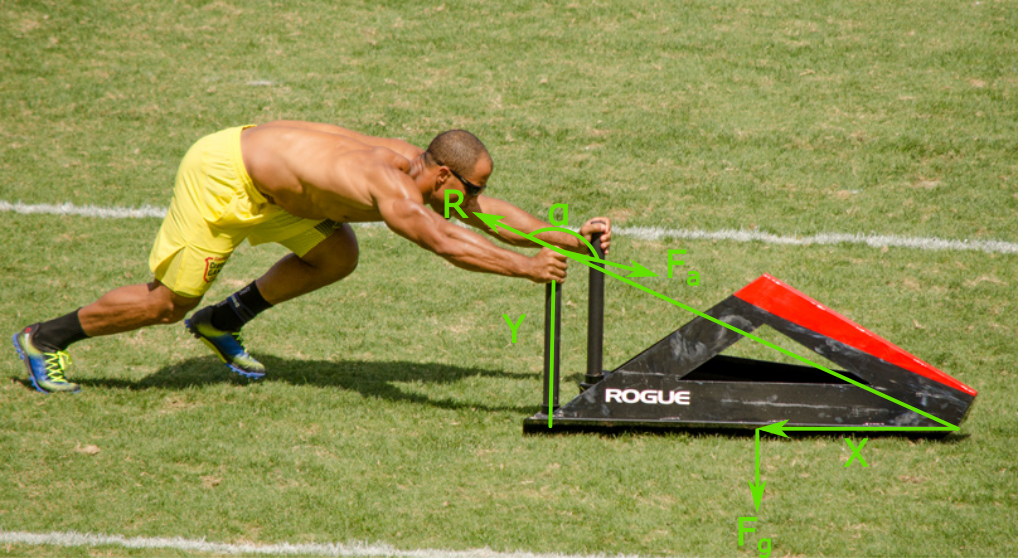 Physics of Fitness – Sled Push